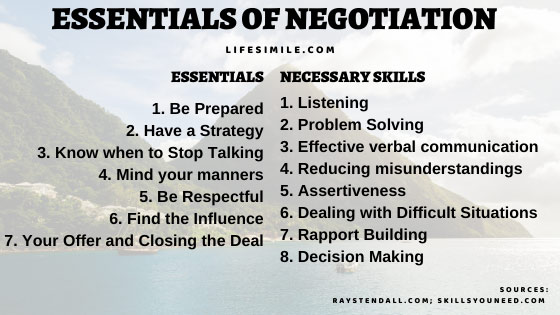 6 Essentials of Negotiation – Skills | Technique | Success