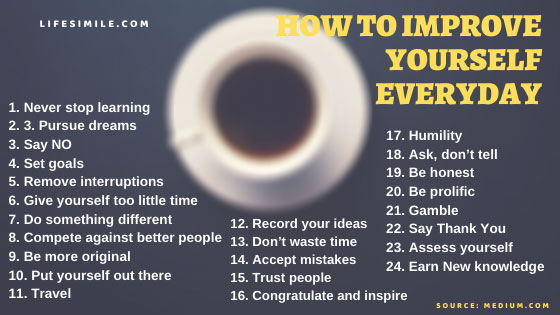 14 Hacks on How to Improve Yourself Everyday
