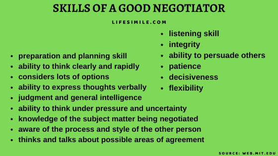 6 Skills of A Good Negotiator – Win Win Deal Every-time