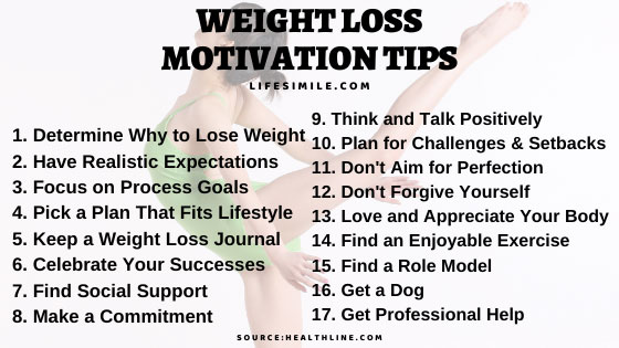 35 Weight Loss Motivation Tips You Should Apply Today